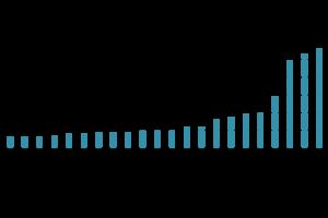 פרטיות בתקשורת הכתובה ב-2013